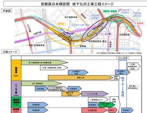 首都高日本橋地下化(工程)