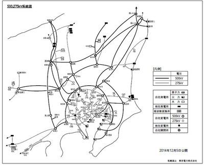 電力系統図