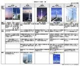 東京タワー候補
