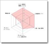 診断チャート.JPG
