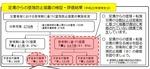 足場からの墜落防止措置の検証