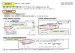 施工体制台帳への健康保険・厚生年金保険・雇用保険の事業所整理記号等の転記方法