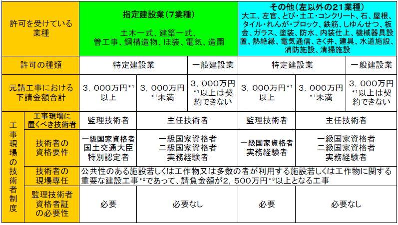 香川県 仕事探しはYahoo - 琴平町 | 不動産の求人 仲多度郡