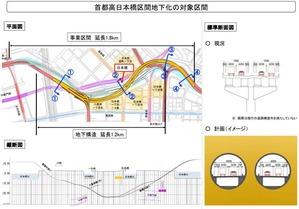 首都高日本橋地下化