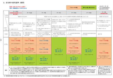 DB0524C2-3D3B-468B-AE9C-A22B5AD2C045