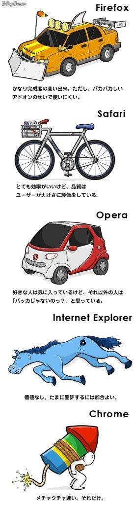 Browser-trans-ja