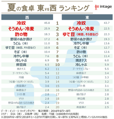 fr17-02_ranking