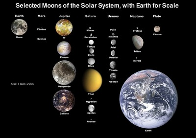 1024px-Moons_of_solar_system_v7