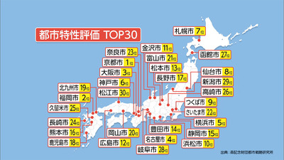 日本で一番魅力的な都市はどこなのか