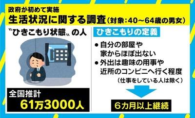 20190329-00010014-abema-001-view
