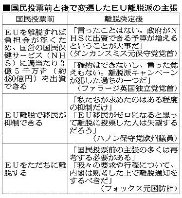 20160628-00000008-asahi-000-view