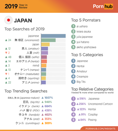 2-pornhub-insights-2019-year-review-japan