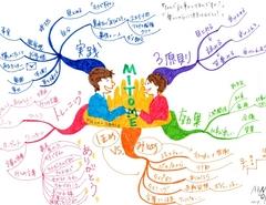 『みとめの3原則』マインドマップ