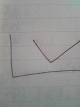 ガソリン価格グラフ2