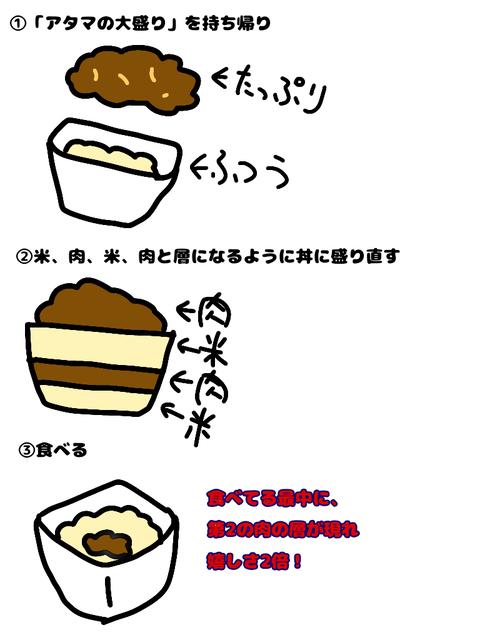 【画像】ガチのマジで「牛丼を2倍おいしく食べる方法」が凄すぎるwww
