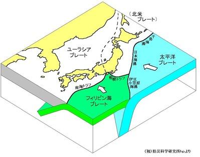 日本付近のプレート
