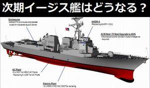米海軍はアーレイバーク級の次の水上艦をどうするつもりなんだろう?