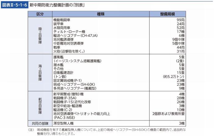zuhyo02050106