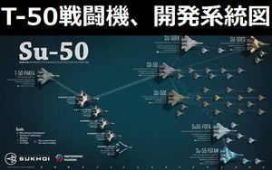 ロシアのT-50ステルス戦闘機シリーズ、開発系統図!