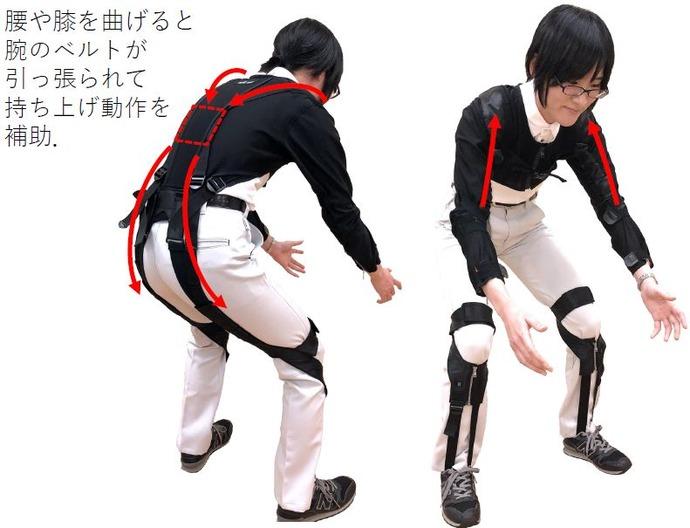 1分で装着可能、腰などの負担を軽減する補助スーツ「e.z.UP・イージーアップ」を早稲田大学などが開発!