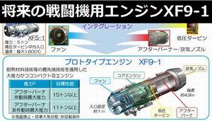 将来の戦闘機用エンジン要素の試作品を防衛装備庁に納入…株式会社IHI!