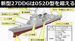 日本の新型27DDGイージス艦、中国の052D型をはるかに超える動力…中国メディア!