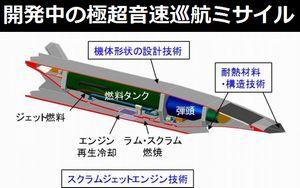 防衛省がマッハ5以上で飛行する「極超音速巡航ミサイル」を開発へ…技術研究費として64億円を計上!