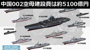 中国の002型空母建設費は約5100億円、航海1回の燃料費は10億円にネット「これだけの費用を払える国があるのか」!