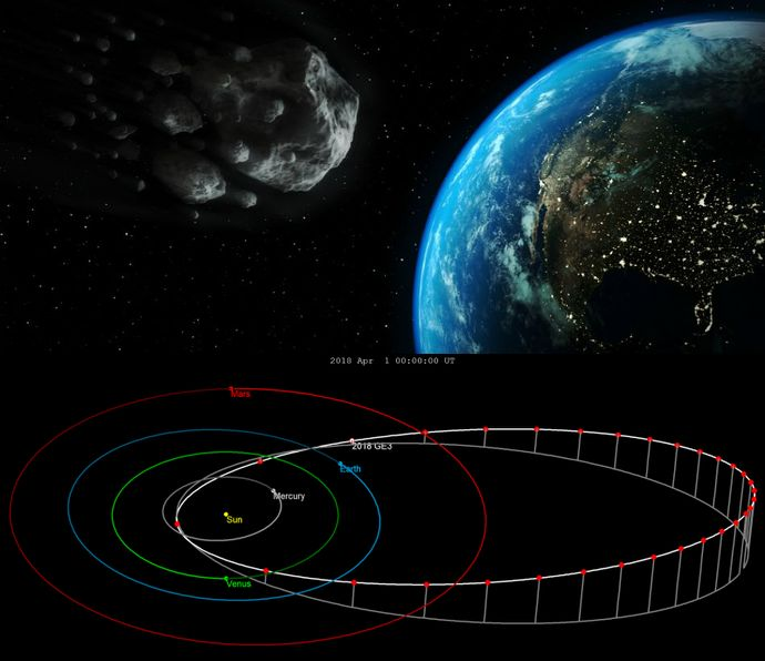 Asteroid-2018-GE3-surprise-flyby