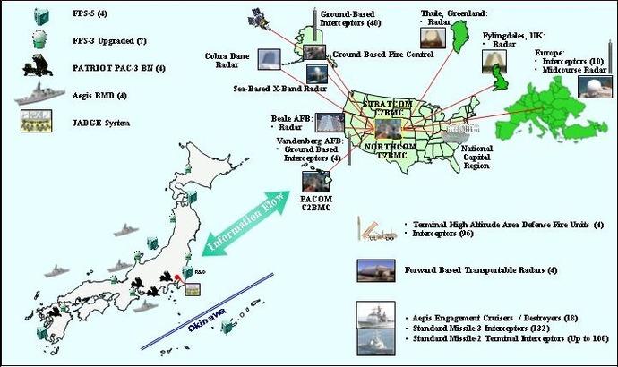 japan-bmd-2013