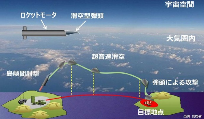 防衛省、新型ミサイル「高速滑空弾」を26年度に装備化へ…「敵基地攻撃能力」への転用を懸念する声も出そうだ!