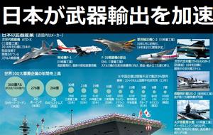 US-2飛行艇、そうりゅう型潜水艦!日本が武器輸出を加速、新たな軍備競争を引き起こす可能性