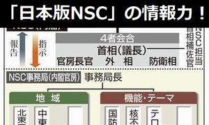 「イスラム国」の日本人拘束も機能せず、世界にバレた「日本版NSC」の情報力!