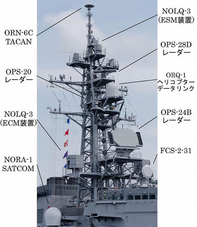 Foremast_of_DD-109_(with_captions)
