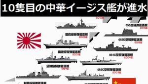 10隻目の中華イージス艦が近く進水、海軍力は日本を押さえつける…中国メディア