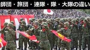 師団・旅団・連隊・隊・大隊…単位がよくわかりません!