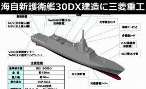 海自新護衛艦(30DX)建造に三菱重工を選定、下請けに三井造船…防衛装備庁!