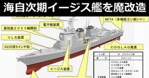 海上自衛隊の次期イージス護衛艦DD27に米海軍の次世代兵装システムが導入!