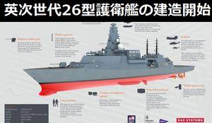 イギリスで次世代26型護衛艦の建造がEAシステム社で開始…SF感あふれるデザイン!
