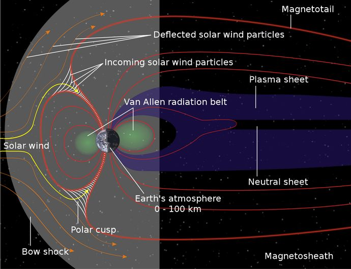 1280px-Structure_of_the_magnetosphere-en