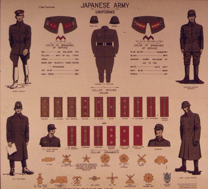 _Japanese_Army_Uniform__-_NARA_-_514675