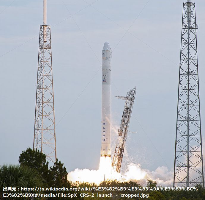 1024px-SpX_CRS-2_launch_-_cropped