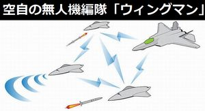 航空自衛隊の有人戦闘機を支援する無人機編隊「ウィングマン」構想、2030年代に実現か…防衛装..