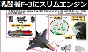 次世代戦闘機F-3、国内開発のハイパースリムエンジン(HSE)搭載なるか!