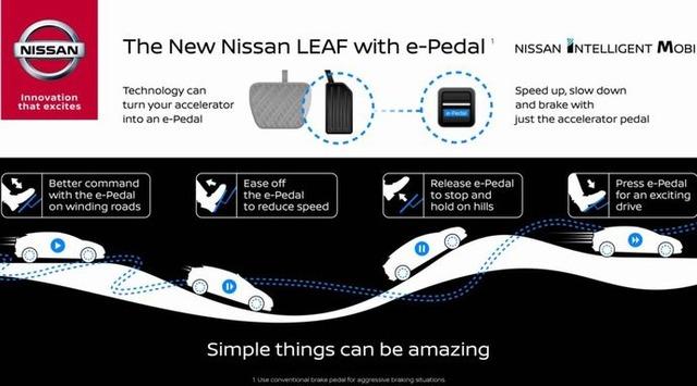 Nissan-Leaf-2018-e-pedal-1038x576
