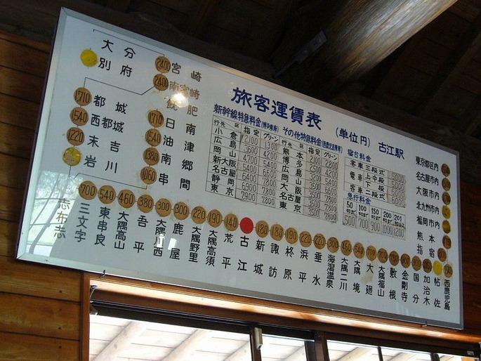 大隅線古江駅の運賃表