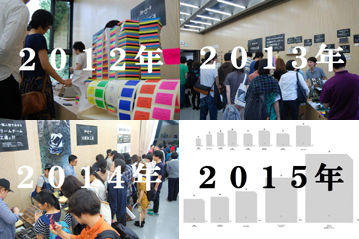 TABF 2012-2015