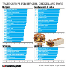 CRM_Consumer_Reports_Taste_Champs2_08-14