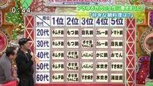 007baikokudo_iyanaramiruna_fujiterebi2