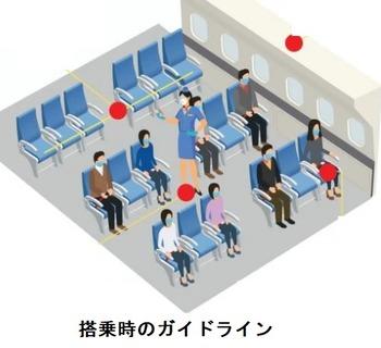 搭乗ガイドライン